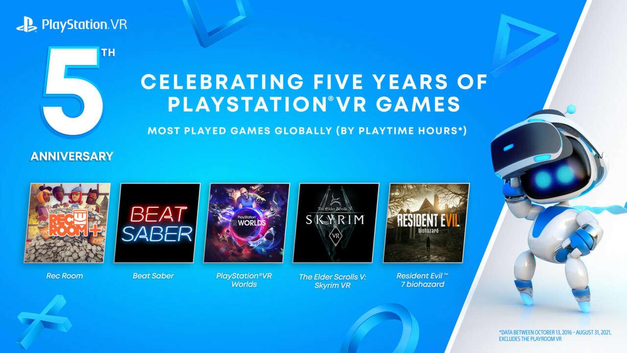 Resident Evil 7 und Skyrim gehören zu den weltweit meistgespielten PlayStation VR-Titeln